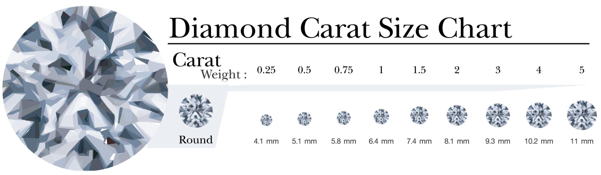 carat_size